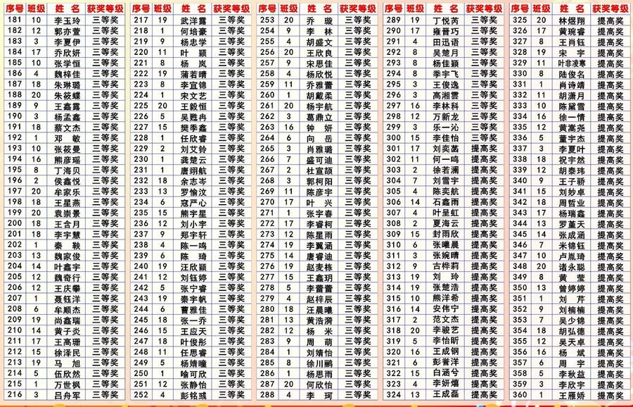 校門外獎學金2021(1)_副本_副本_副本.jpg
