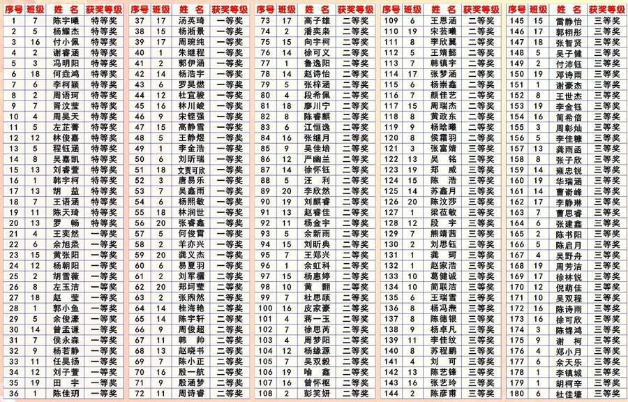 校門外獎學金2021(1)_副本_副本.jpg