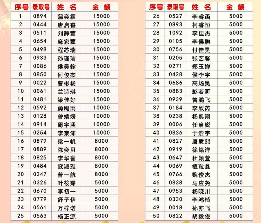 校門外獎學金2023_副本_副本.jpg