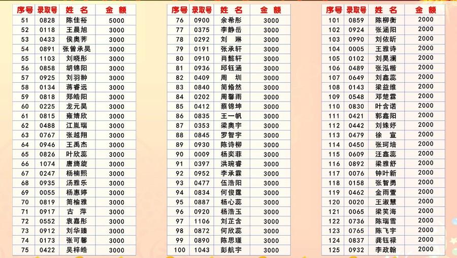 校門外獎學金2023_副本_副本_副本.jpg